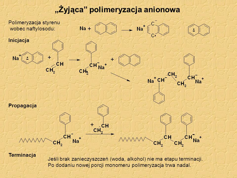 """""""Żyjąca"""" polimeryzacja anionowa Inicjacja Propagacja Terminacja Polimeryzacja styrenu wobec naftylosodu: Jeśli brak zanieczyszczeń (woda, alkohol) nie"""
