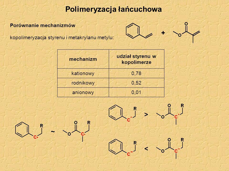 Polimeryzacja łańcuchowa Porównanie mechanizmów kopolimeryzacja styrenu i metakrylanu metylu: udział styrenu w kopolimerze mechanizm 0,78kationowy 0,0