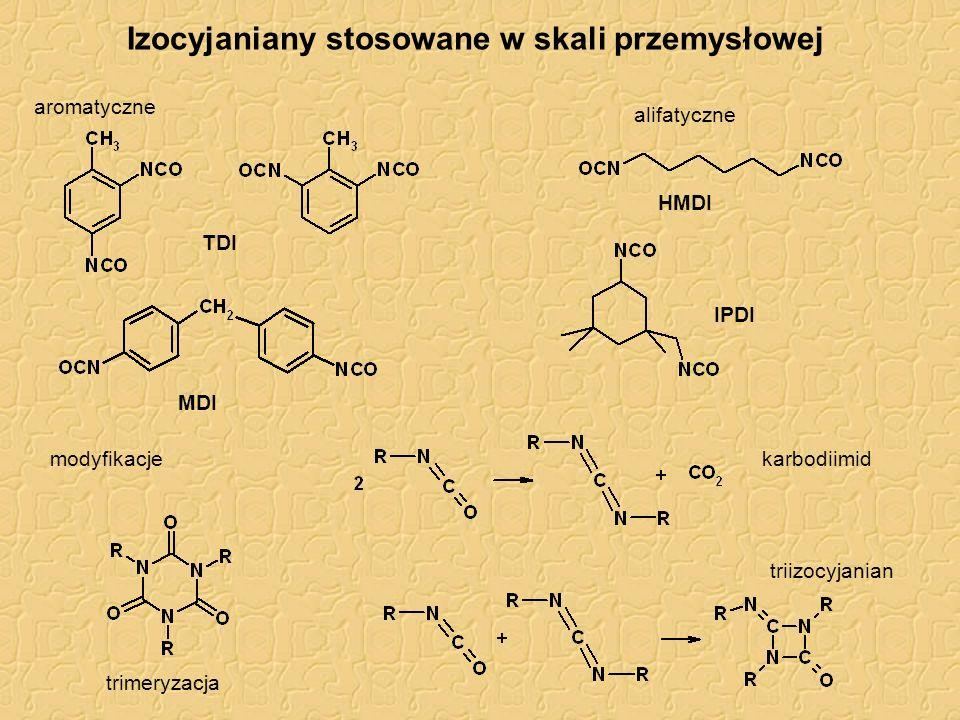 Izocyjaniany stosowane w skali przemysłowej aromatyczne MDI TDI IPDI HMDI alifatyczne trimeryzacja modyfikacjekarbodiimid triizocyjanian