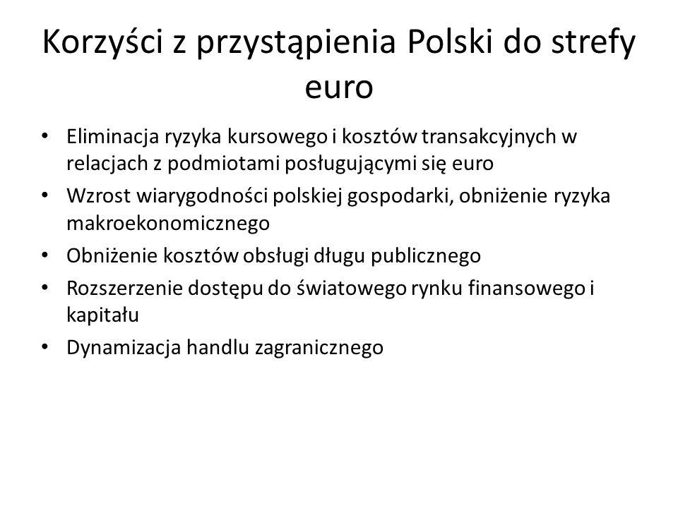 Korzyści z przystąpienia Polski do strefy euro Eliminacja ryzyka kursowego i kosztów transakcyjnych w relacjach z podmiotami posługującymi się euro Wz