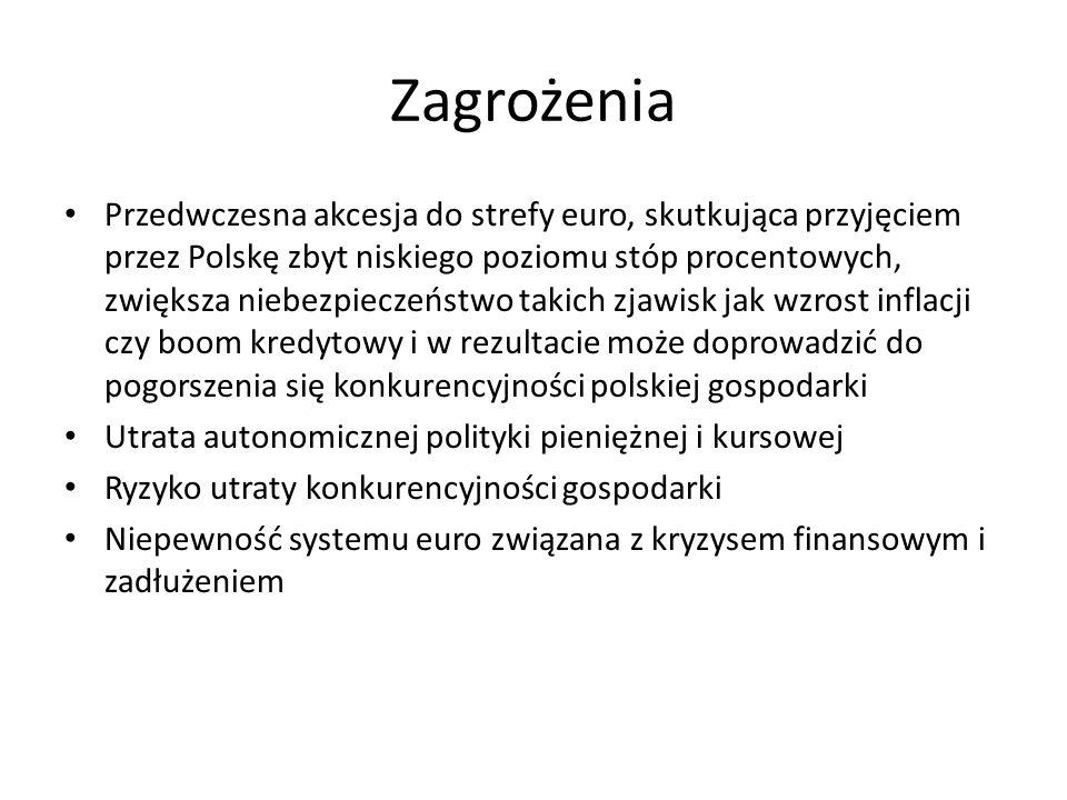 Zagrożenia Przedwczesna akcesja do strefy euro, skutkująca przyjęciem przez Polskę zbyt niskiego poziomu stóp procentowych, zwiększa niebezpieczeństwo