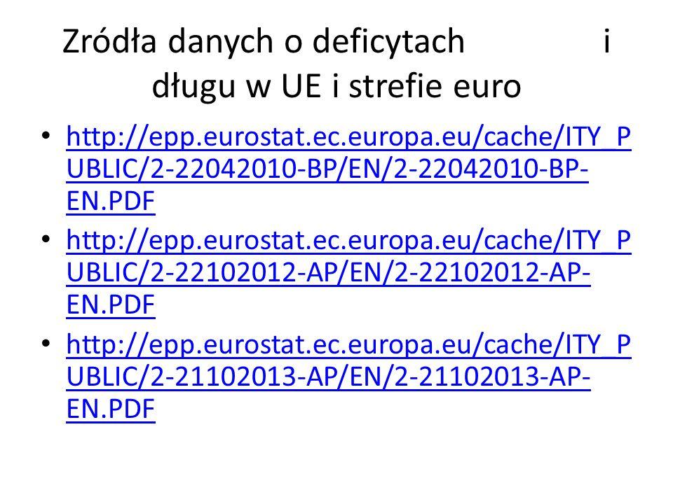 Zródła danych o deficytach i długu w UE i strefie euro http://epp.eurostat.ec.europa.eu/cache/ITY_P UBLIC/2-22042010-BP/EN/2-22042010-BP- EN.PDF http: