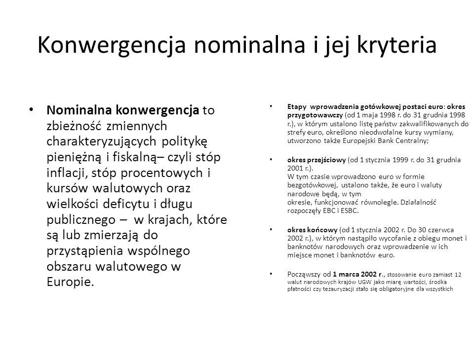 Kryteria konwergencji nominalnej Kryterium stabilności cen Kryterium długoterminowych stóp procentowych Kryteria fiskalne Kryterium kursu walutowego Kryteria konwergencji prawnej niezależność instytucjonalną, finansową i personalną krajowego banku centralnego (art.