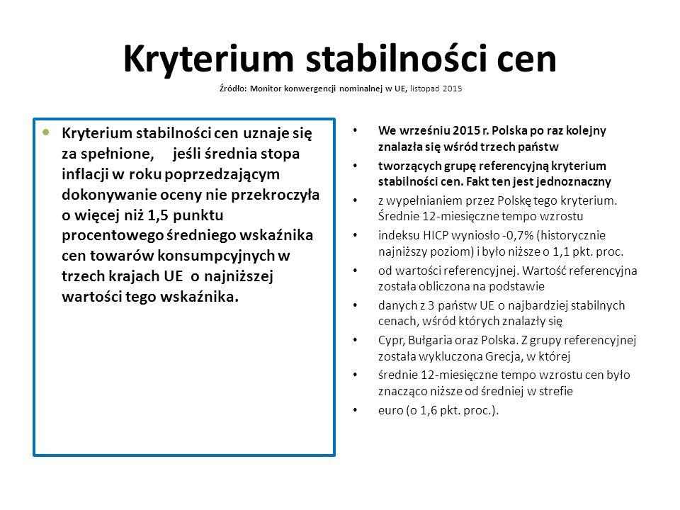 Kryterium stabilności cen Źródło: Monitor konwergencji nominalnej w UE, listopad 2015 Kryterium stabilności cen uznaje się za spełnione, jeśli średnia