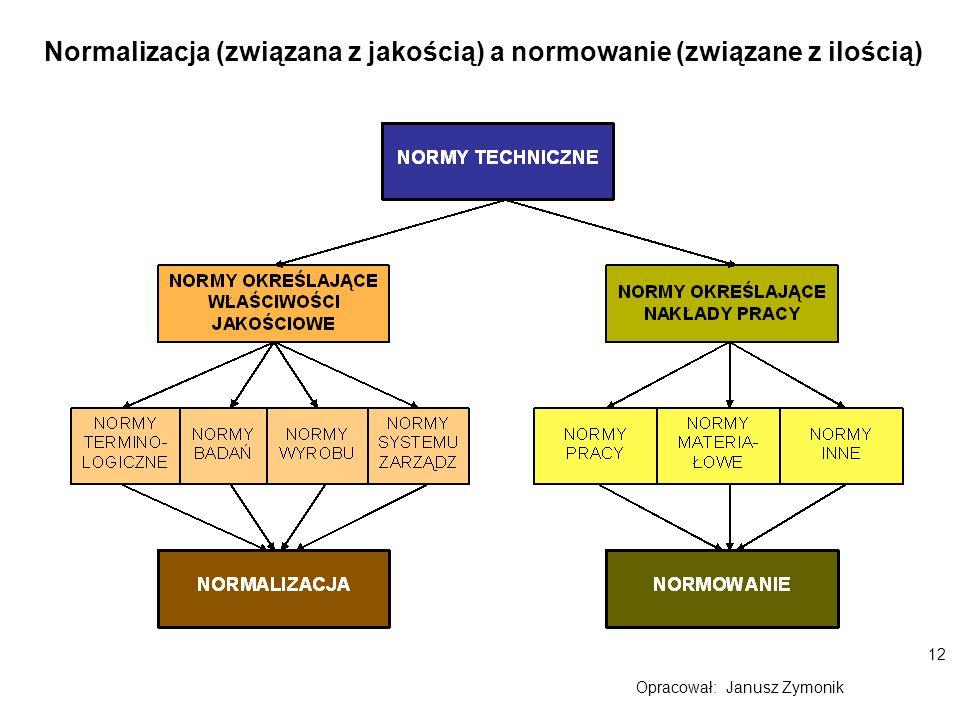12 Opracował: Janusz Zymonik Normalizacja (związana z jakością) a normowanie (związane z ilością)