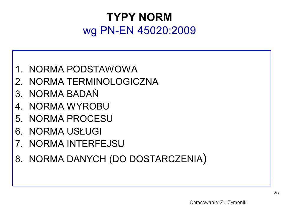 25 Opracowanie: Z.J.Zymonik TYPY NORM wg PN-EN 45020:2009 1.NORMA PODSTAWOWA 2.NORMA TERMINOLOGICZNA 3.NORMA BADAŃ 4.NORMA WYROBU 5.NORMA PROCESU 6.NO