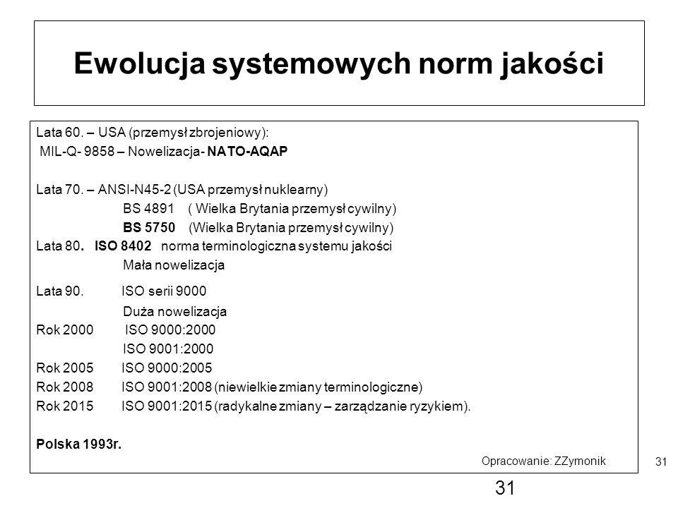 31 Ewolucja systemowych norm jakości Lata 60. – USA (przemysł zbrojeniowy): MIL-Q- 9858 – Nowelizacja- NATO-AQAP Lata 70. – ANSI-N45-2 (USA przemysł n