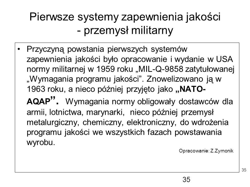 35 Pierwsze systemy zapewnienia jakości - przemysł militarny Przyczyną powstania pierwszych systemów zapewnienia jakości było opracowanie i wydanie w