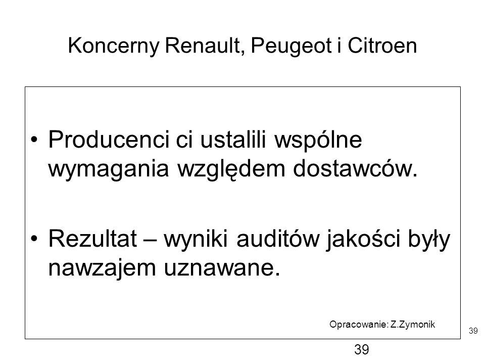 39 Koncerny Renault, Peugeot i Citroen Producenci ci ustalili wspólne wymagania względem dostawców. Rezultat – wyniki auditów jakości były nawzajem uz