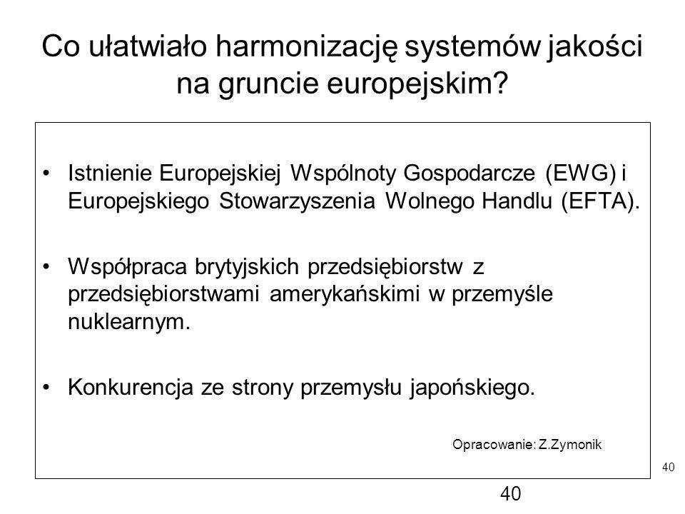 40 Co ułatwiało harmonizację systemów jakości na gruncie europejskim? Istnienie Europejskiej Wspólnoty Gospodarcze (EWG) i Europejskiego Stowarzyszeni