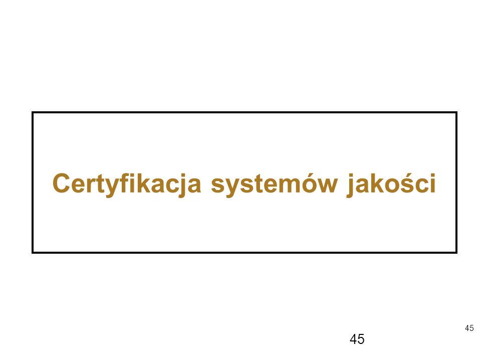 45 Certyfikacja systemów jakości