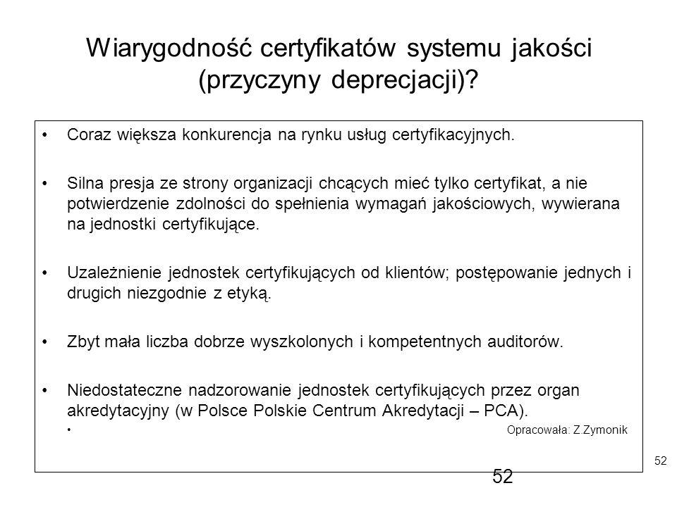 52 Wiarygodność certyfikatów systemu jakości (przyczyny deprecjacji)? Coraz większa konkurencja na rynku usług certyfikacyjnych. Silna presja ze stron