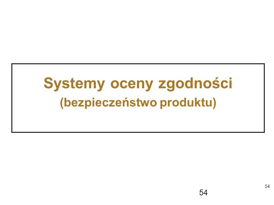 54 Systemy oceny zgodności (bezpieczeństwo produktu)