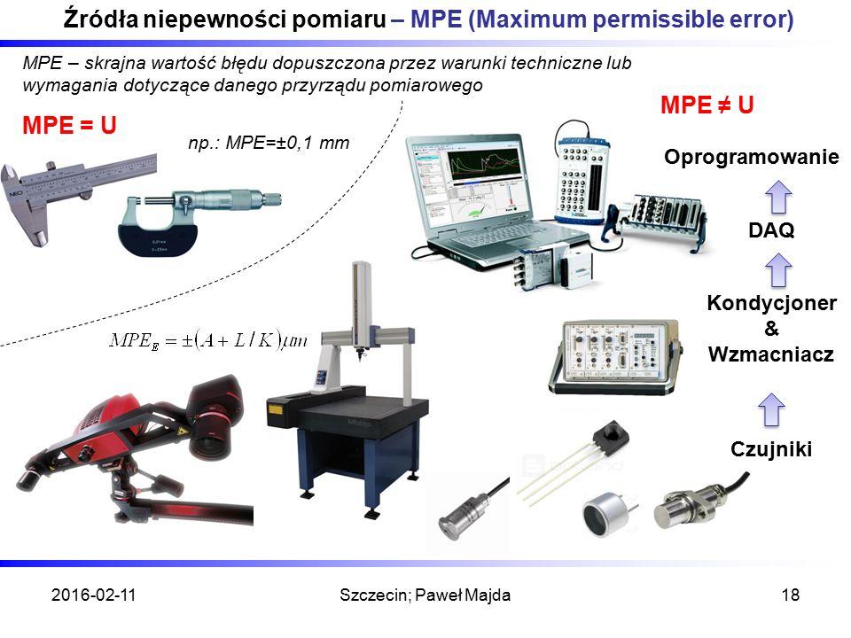 2016-02-11Szczecin; Paweł Majda18 Źródła niepewności pomiaru – MPE (Maximum permissible error) MPE = U Czujniki Kondycjoner & Wzmacniacz DAQ Oprogramo