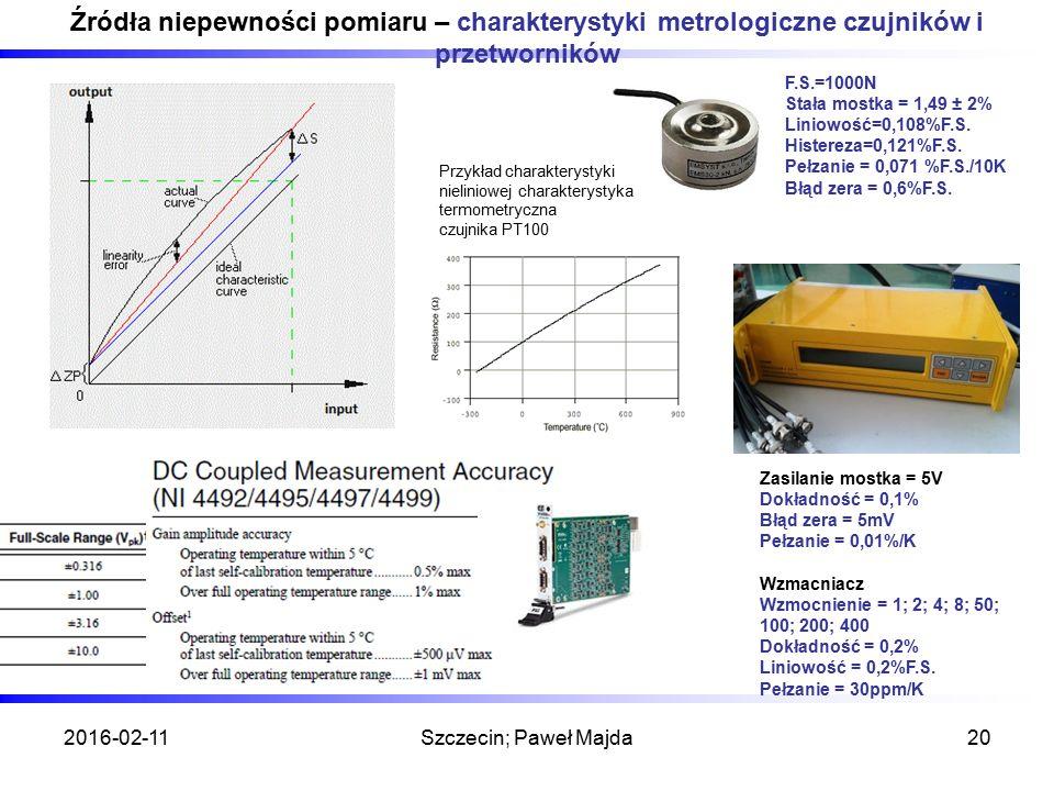 2016-02-11Szczecin; Paweł Majda20 Źródła niepewności pomiaru – charakterystyki metrologiczne czujników i przetworników F.S.=1000N Stała mostka = 1,49 ± 2% Liniowość=0,108%F.S.