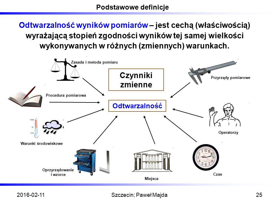 2016-02-11Szczecin; Paweł Majda25 Podstawowe definicje Odtwarzalność wyników pomiarów – jest cechą (właściwością) wyrażającą stopień zgodności wyników tej samej wielkości wykonywanych w różnych (zmiennych) warunkach.