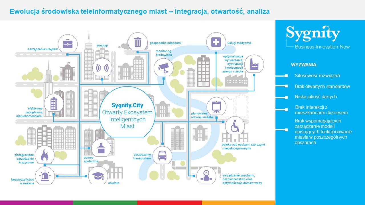 Ewolucja środowiska teleinformatycznego miast – integracja, otwartość, analiza WYZWANIA: Silosowość rozwiązań Brak otwartych standardów Niska jakość danych Brak interakcji z mieszkańcami i biznesem Brak wspomagających zarządzanie modeli opisujących funkcjonowanie miasta w poszczególnych obszarach