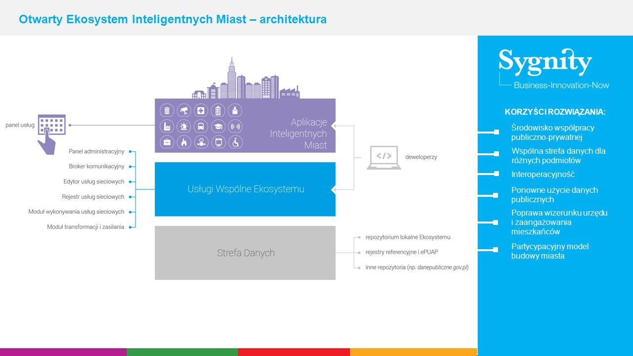 Rynek rozwiązań IT dla Inteligentnych Miast 5  Architektura korporacyjna (zwłaszcza w części dotyczącej danych) – jakie informacje posiadamy, jakich potrzebujemy, w jaki sposób są używane  Uporządkowanie i weryfikacja źródeł danych (właściwa rozdzielczość, precyzyjność, wiarygodność)  Strategia obejmująca priorytety oraz określone wskaźniki i ich metody weryfikacji  Zbudowanie zespołu  Pozyskanie lokalnych strategicznych partnerów (np.