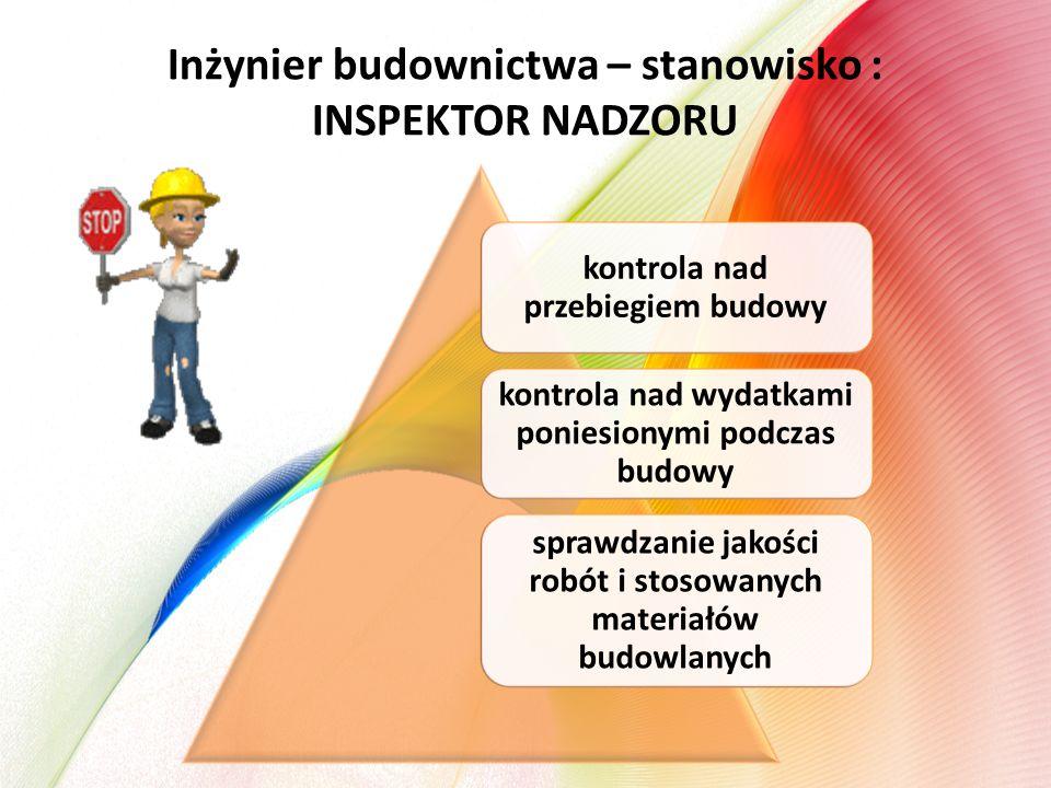 Inżynier budownictwa – stanowisko : INSPEKTOR NADZORU kontrola nad przebiegiem budowy kontrola nad wydatkami poniesionymi podczas budowy sprawdzanie jakości robót i stosowanych materiałów budowlanych