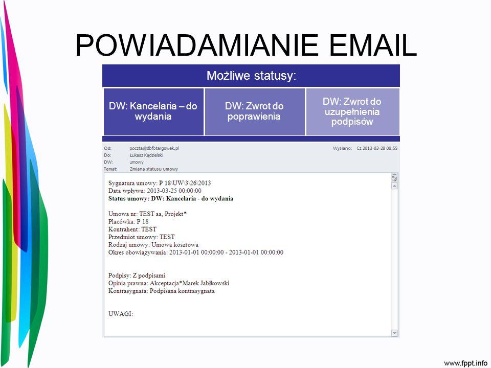POWIADAMIANIE EMAIL Możliwe statusy: DW: Kancelaria – do wydania DW: Zwrot do poprawienia DW: Zwrot do uzupełnienia podpisów