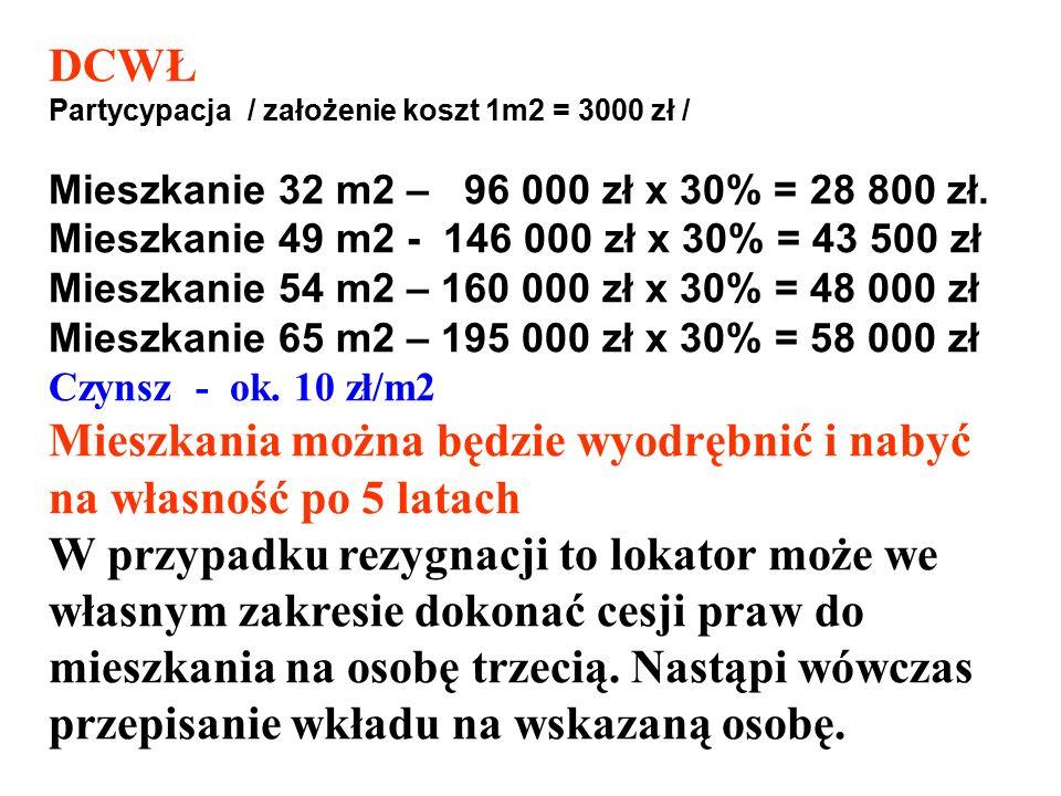 DCWŁ Partycypacja / założenie koszt 1m2 = 3000 zł / Mieszkanie 32 m2 – 96 000 zł x 30% = 28 800 zł.