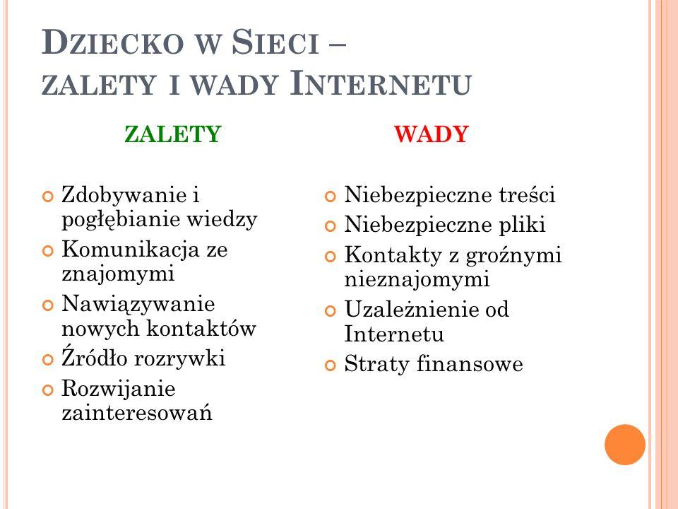 Z ASADY KORZYSTANIA Z I NTERNETU – PRZYKŁADOWA UMOWA DZIECKA Z RODZICAMI Oto zasady, które ustaliliśmy wspólnie z rodzicami odnośnie korzystania przeze mnie z Internetu.