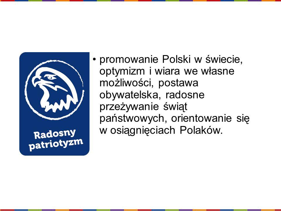 promowanie Polski w świecie, optymizm i wiara we własne możliwości, postawa obywatelska, radosne przeżywanie świąt państwowych, orientowanie się w osi