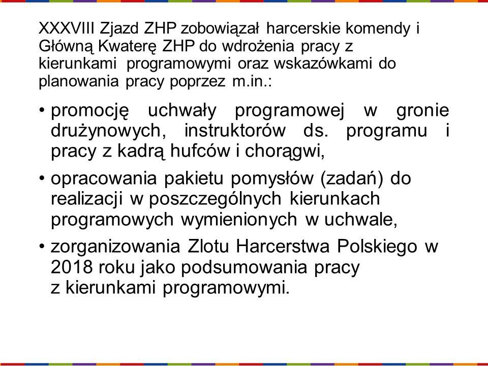 XXXVIII Zjazd ZHP zobowiązał harcerskie komendy i Główną Kwaterę ZHP do wdrożenia pracy z kierunkami programowymi oraz wskazówkami do planowania pracy