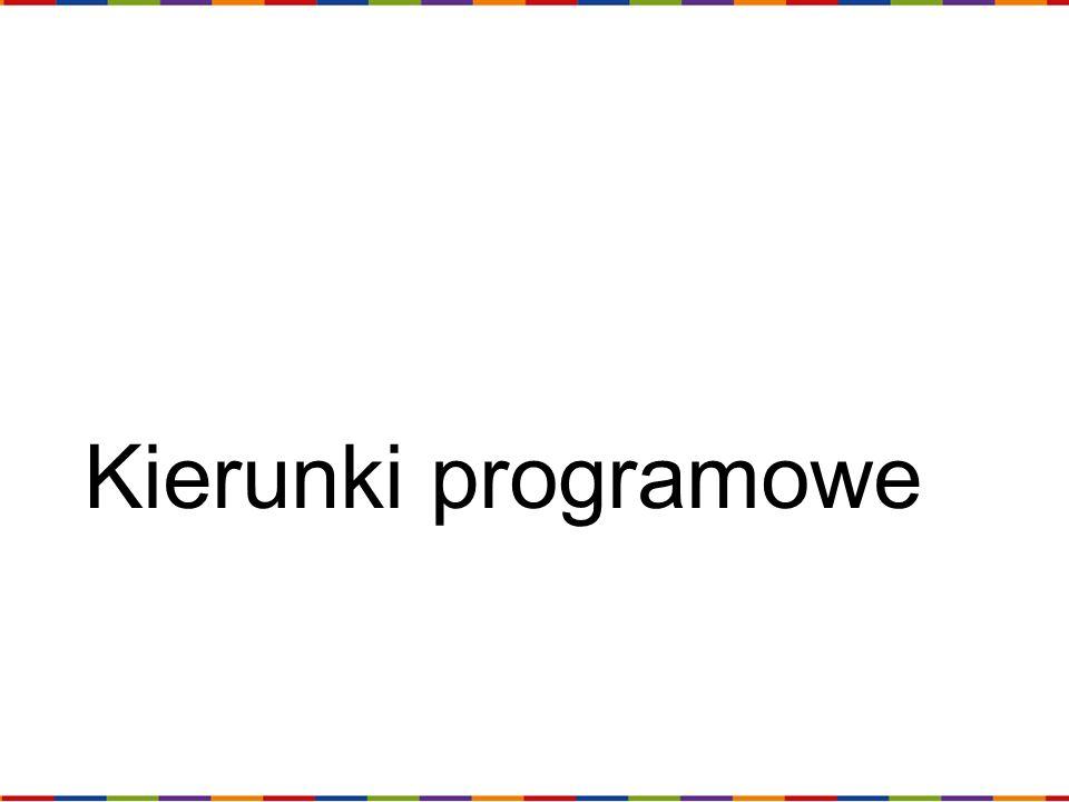 Kierunki programowe