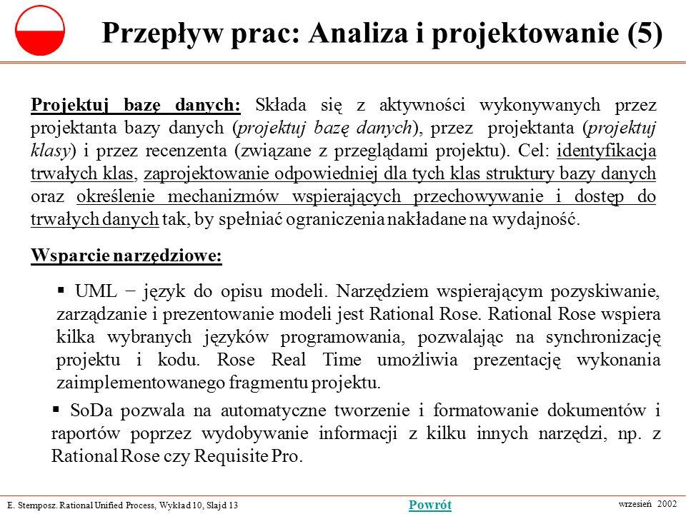 E. Stemposz. Rational Unified Process, Wykład 10, Slajd 13 wrzesień 2002 Powrót Przepływ prac: Analiza i projektowanie (5) Projektuj bazę danych: Skła