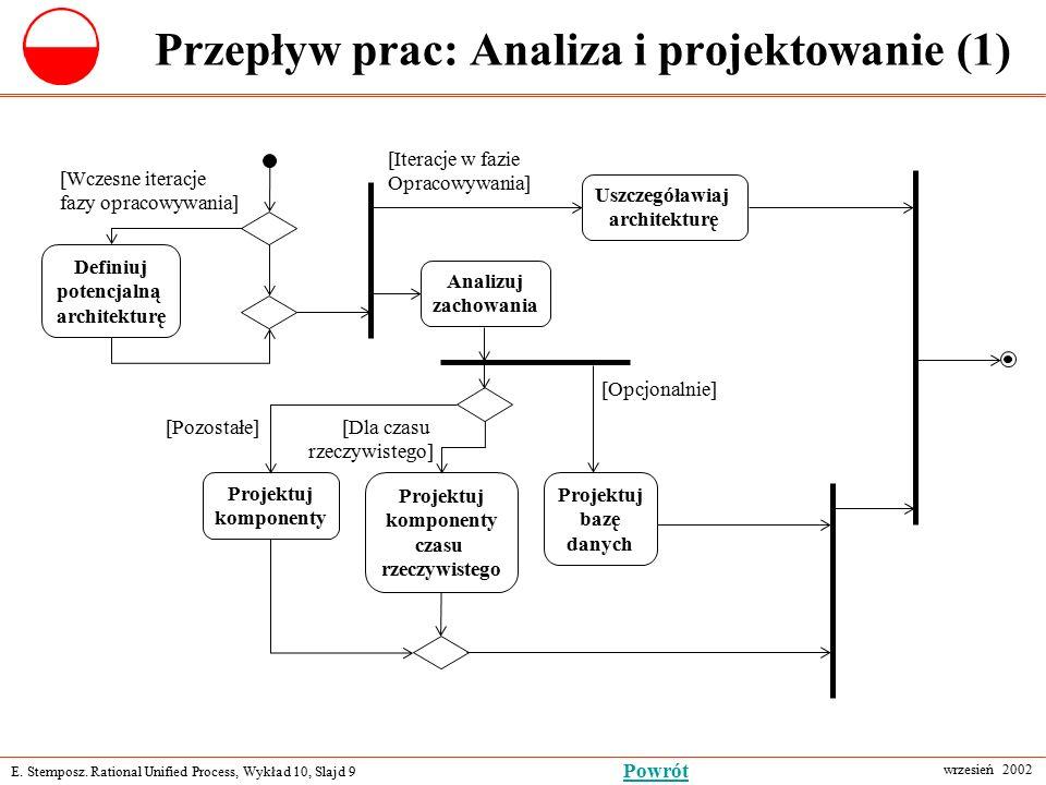 E. Stemposz. Rational Unified Process, Wykład 10, Slajd 9 wrzesień 2002 Powrót Przepływ prac: Analiza i projektowanie (1) Definiuj potencjalną archite