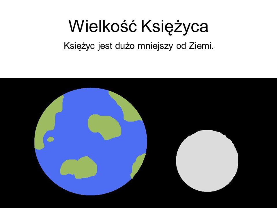 Wielkość Księżyca Księżyc jest dużo mniejszy od Ziemi.
