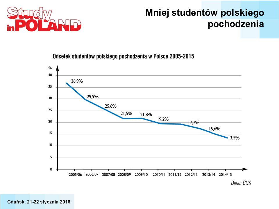 Mniej studentów polskiego pochodzenia Gdańsk, 21-22 stycznia 2016