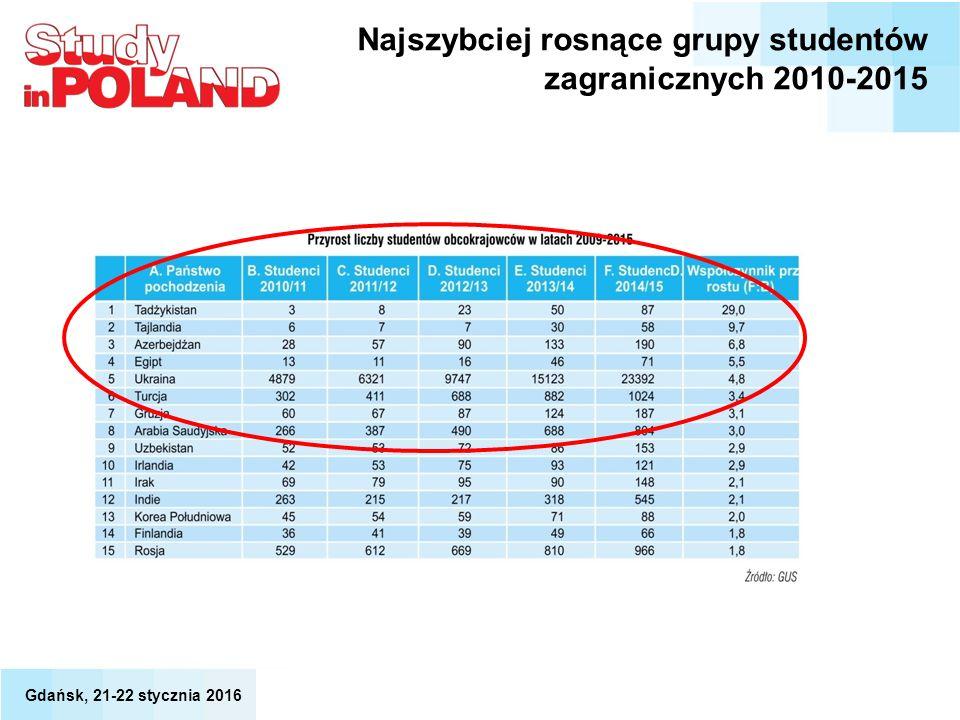 Najszybciej rosnące grupy studentów zagranicznych 2010-2015 Gdańsk, 21-22 stycznia 2016