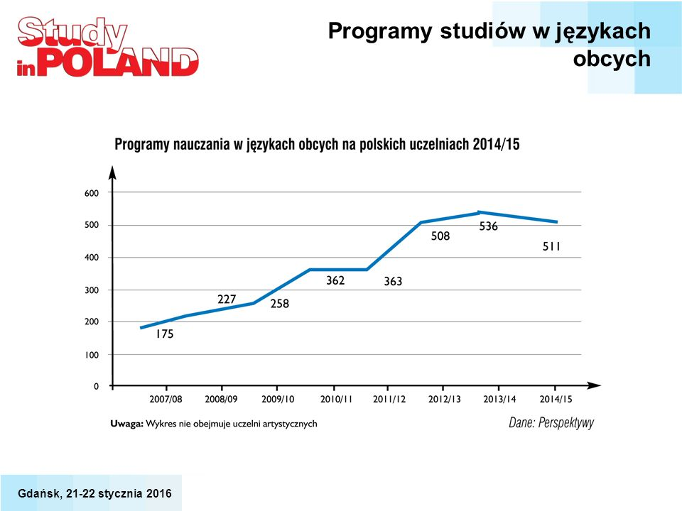Programy studiów w językach obcych Gdańsk, 21-22 stycznia 2016