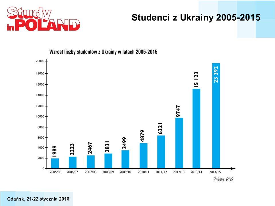 Studenci z Ukrainy 2005-2015 Gdańsk, 21-22 stycznia 2016
