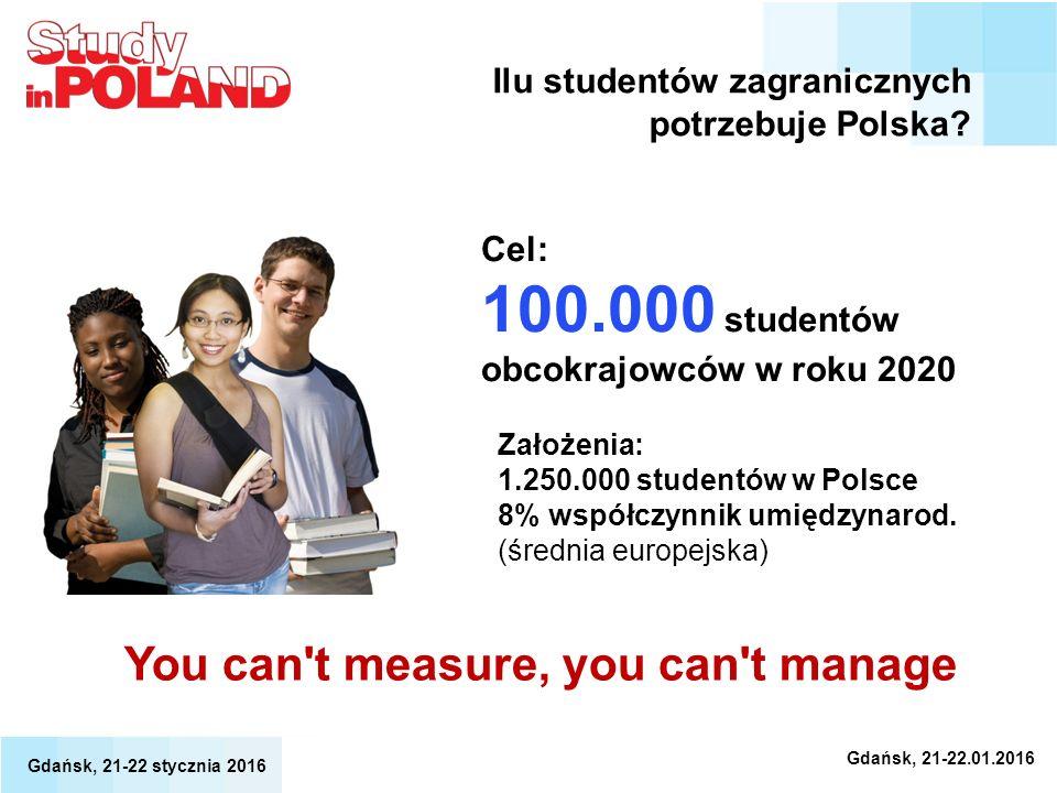 Ilu studentów zagranicznych potrzebuje Polska? Cel: 100.000 studentów obcokrajowców w roku 2020 You can't measure, you can't manage Gdańsk, 21-22.01.2