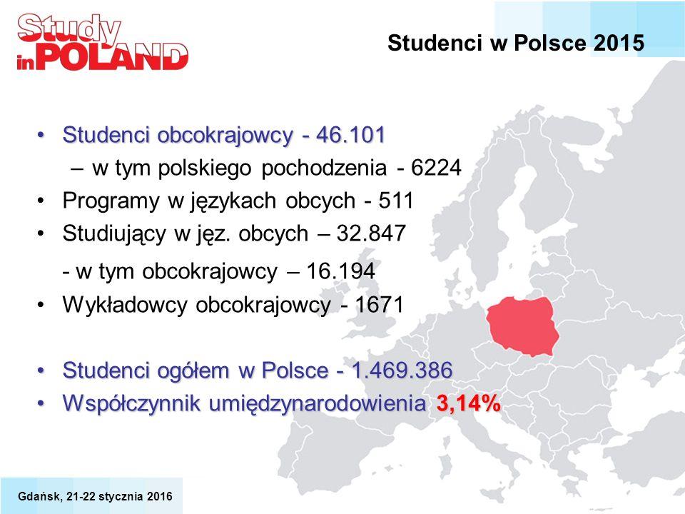 Studenci w Polsce 2015 Studenci obcokrajowcy - 46.101Studenci obcokrajowcy - 46.101 –w tym polskiego pochodzenia - 6224 Programy w językach obcych - 5