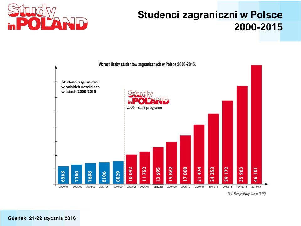 Studenci zagraniczni w Polsce 2000-2015 Gdańsk, 21-22 stycznia 2016