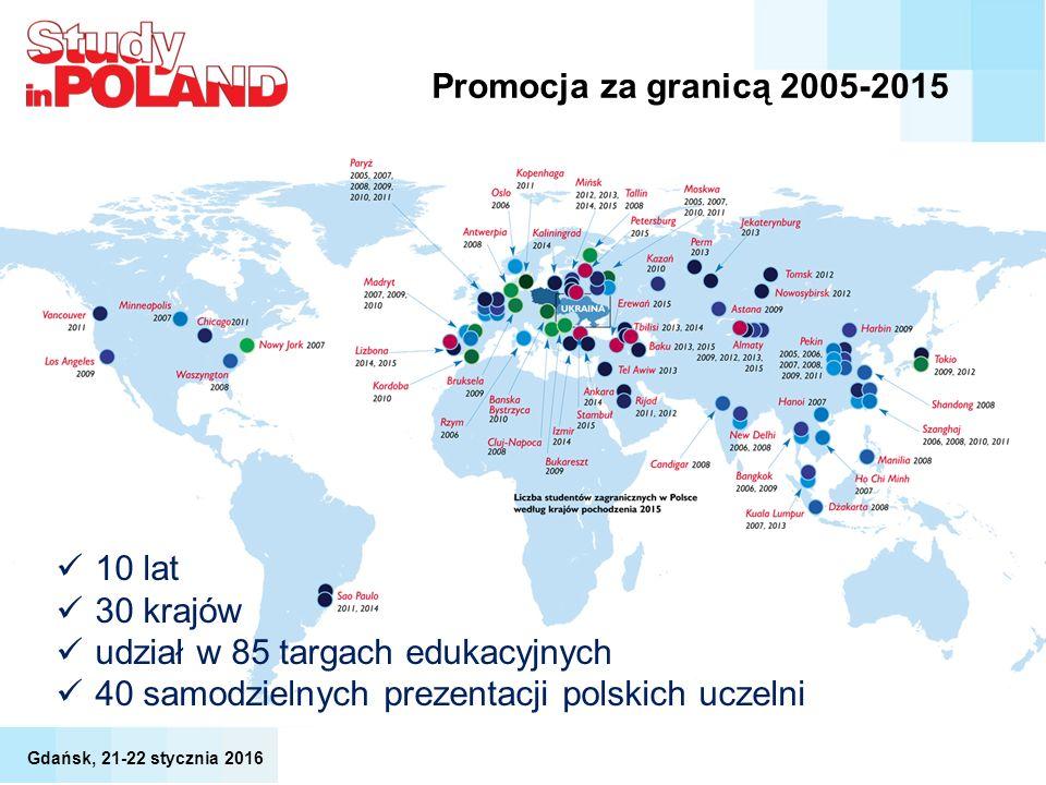 Promocja za granicą 2005-2015 10 lat 30 krajów udział w 85 targach edukacyjnych 40 samodzielnych prezentacji polskich uczelni Gdańsk, 21-22 stycznia 2
