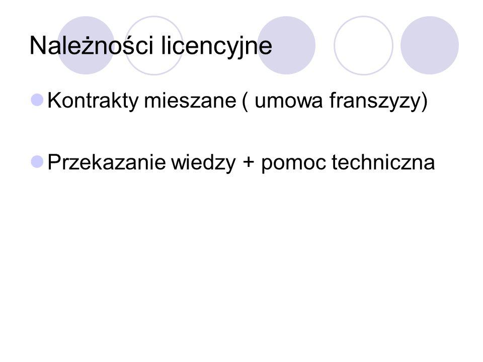 Należności licencyjne Kontrakty mieszane ( umowa franszyzy) Przekazanie wiedzy + pomoc techniczna