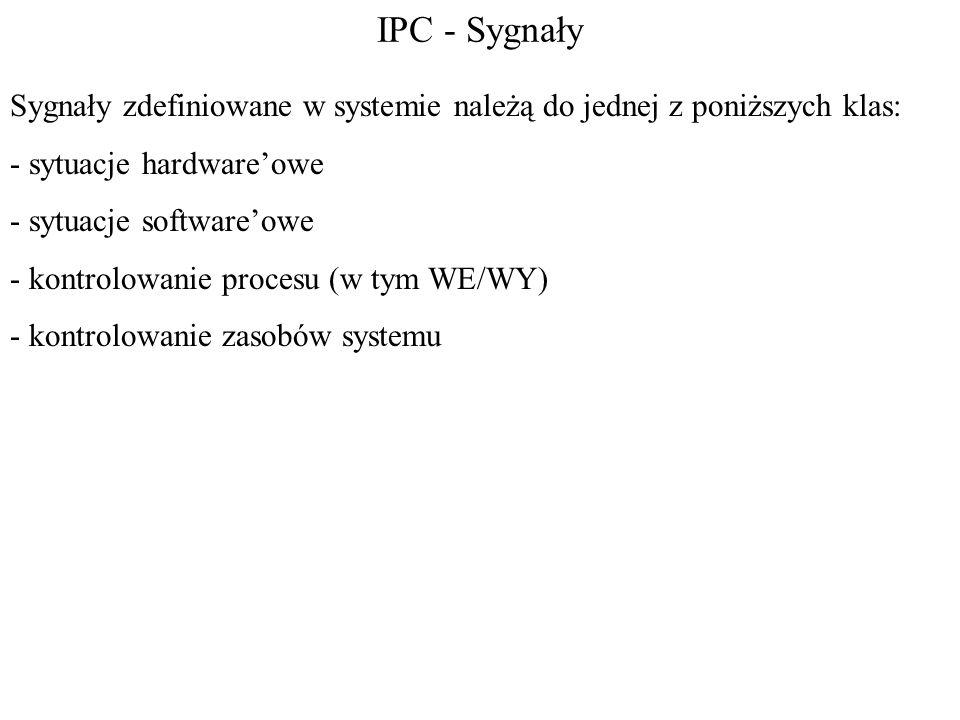 IPC - Sygnały Sygnały zdefiniowane w systemie należą do jednej z poniższych klas: - sytuacje hardware'owe - sytuacje software'owe - kontrolowanie procesu (w tym WE/WY) - kontrolowanie zasobów systemu