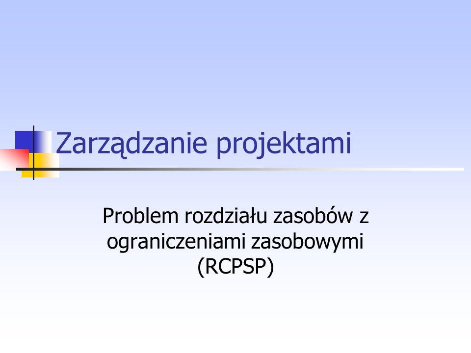 Zarządzanie projektami Problem rozdziału zasobów z ograniczeniami zasobowymi (RCPSP)
