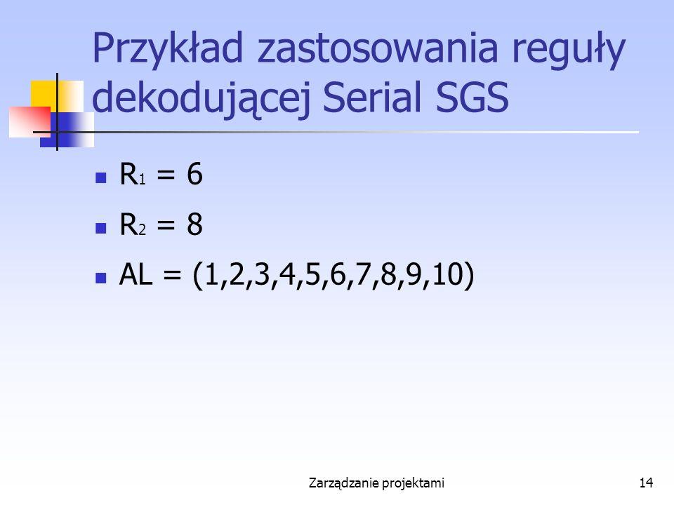Zarządzanie projektami14 Przykład zastosowania reguły dekodującej Serial SGS R 1 = 6 R 2 = 8 AL = (1,2,3,4,5,6,7,8,9,10)