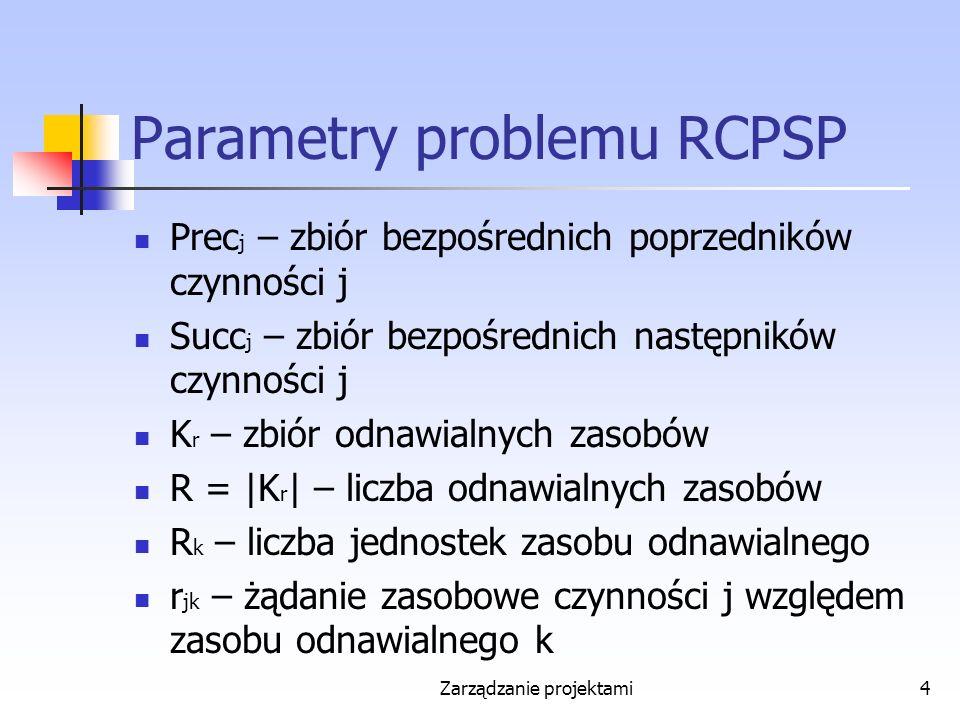 Zarządzanie projektami4 Parametry problemu RCPSP Prec j – zbiór bezpośrednich poprzedników czynności j Succ j – zbiór bezpośrednich następników czynności j K r – zbiór odnawialnych zasobów R = |K r | – liczba odnawialnych zasobów R k – liczba jednostek zasobu odnawialnego r jk – żądanie zasobowe czynności j względem zasobu odnawialnego k