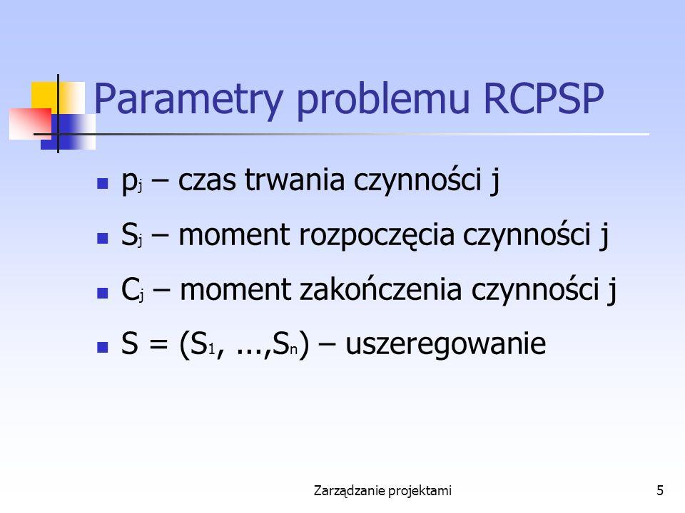 Zarządzanie projektami5 Parametry problemu RCPSP p j – czas trwania czynności j S j – moment rozpoczęcia czynności j C j – moment zakończenia czynności j S = (S 1,...,S n ) – uszeregowanie
