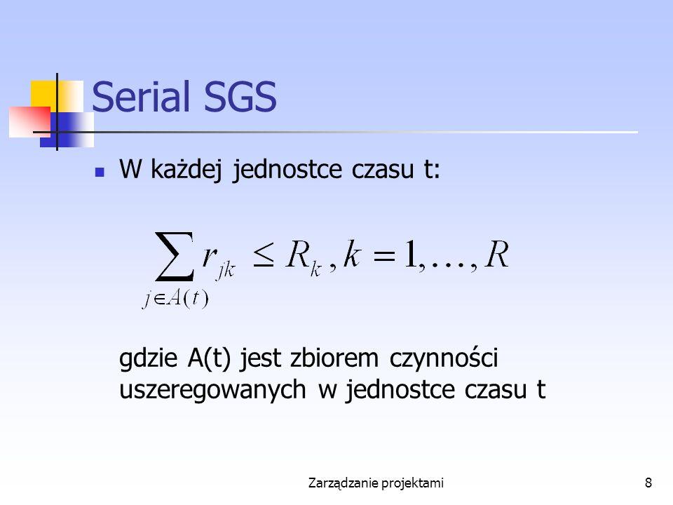 Zarządzanie projektami8 Serial SGS W każdej jednostce czasu t: gdzie A(t) jest zbiorem czynności uszeregowanych w jednostce czasu t