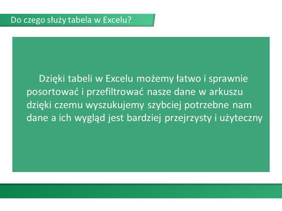 Dzięki tabeli w Excelu możemy łatwo i sprawnie posortować i przefiltrować nasze dane w arkuszu dzięki czemu wyszukujemy szybciej potrzebne nam dane a ich wygląd jest bardziej przejrzysty i użyteczny Do czego służy tabela w Excelu