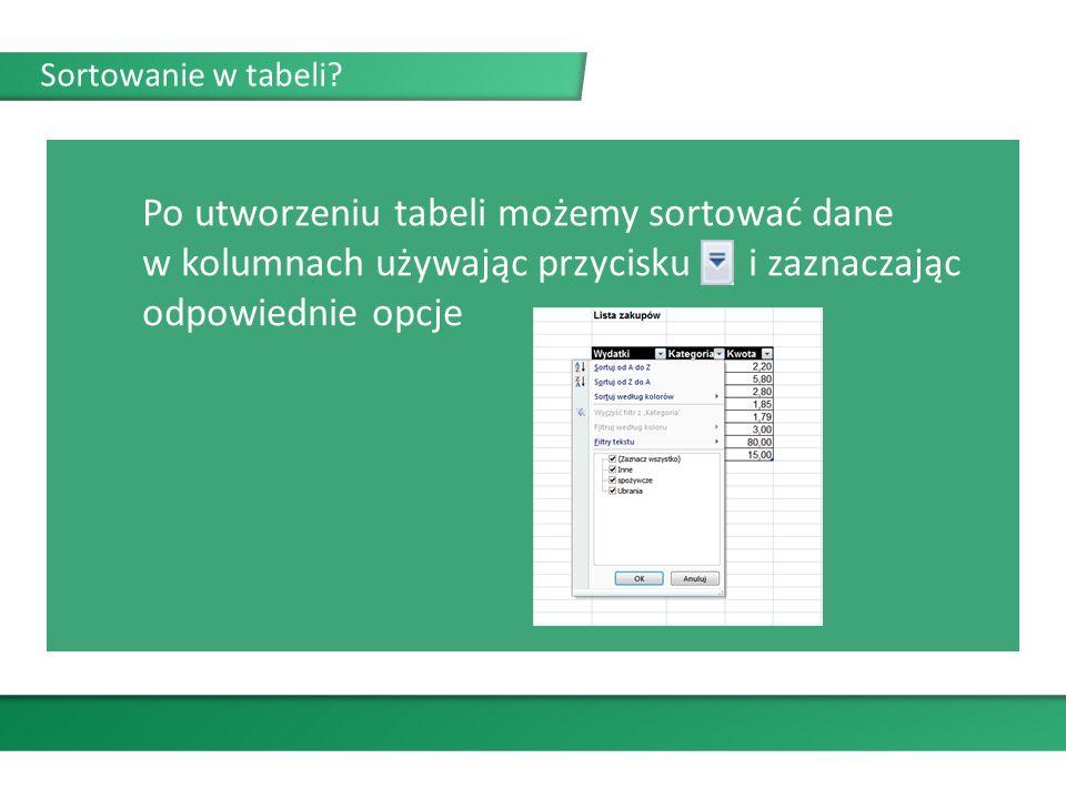 Po utworzeniu tabeli możemy sortować dane w kolumnach używając przycisku i zaznaczając odpowiednie opcje Sortowanie w tabeli