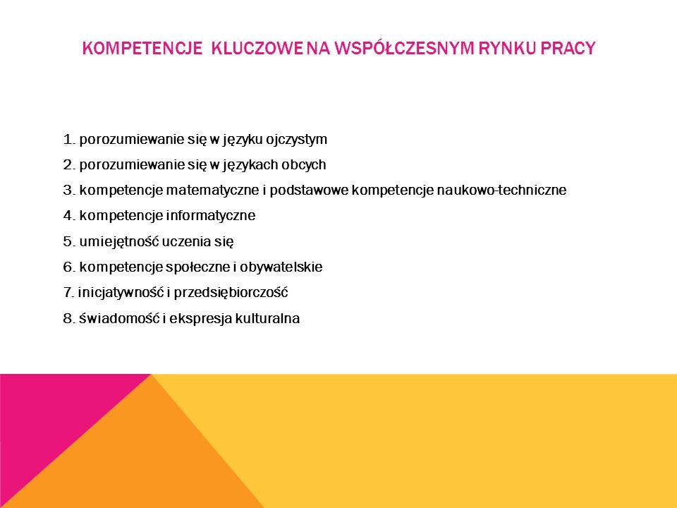 KOMPETENCJE KLUCZOWE NA WSPÓŁCZESNYM RYNKU PRACY 1. porozumiewanie się w języku ojczystym 2. porozumiewanie się w językach obcych 3. kompetencje matem